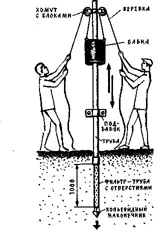 Забить скважину на воду